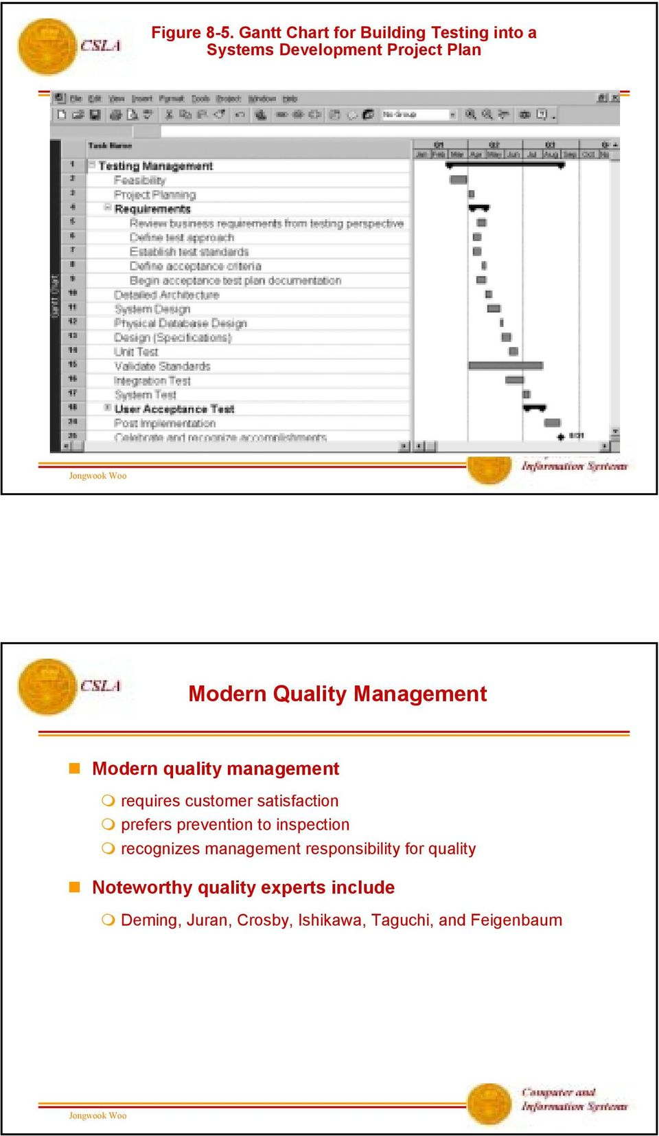 Quality Management Modern quality management requires customer satisfaction prefers