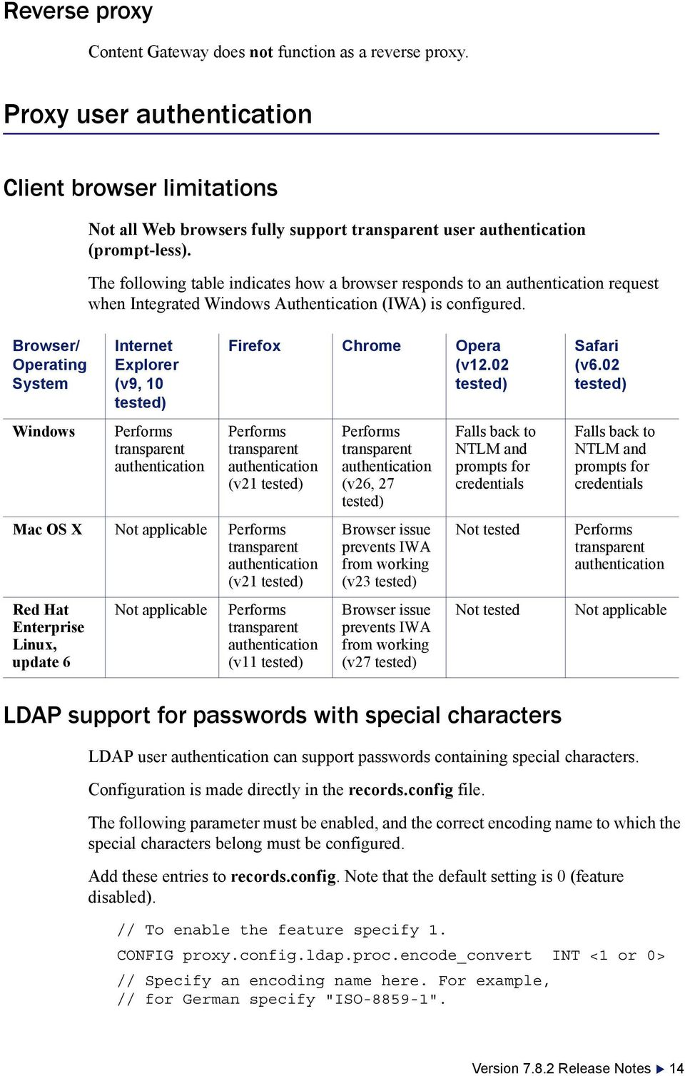 The following table indicates how a browser responds to an authentication request when Integrated Windows Authentication (IWA) is configured.