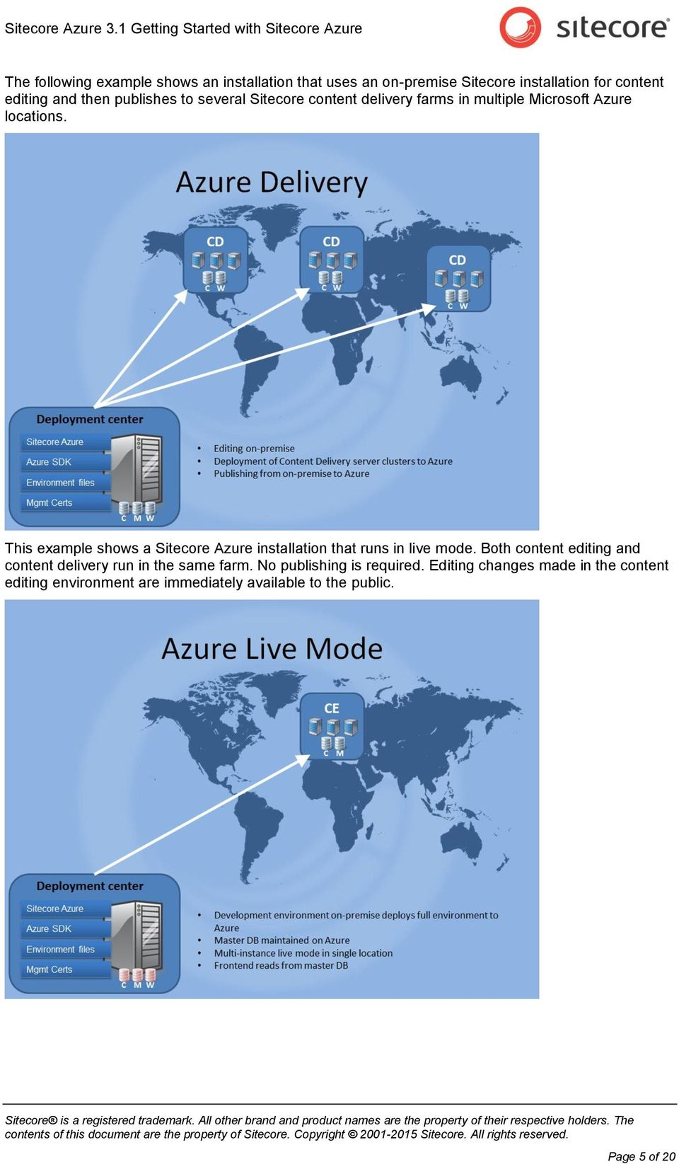 This example shows a Sitecore Azure installation that runs in live mode.