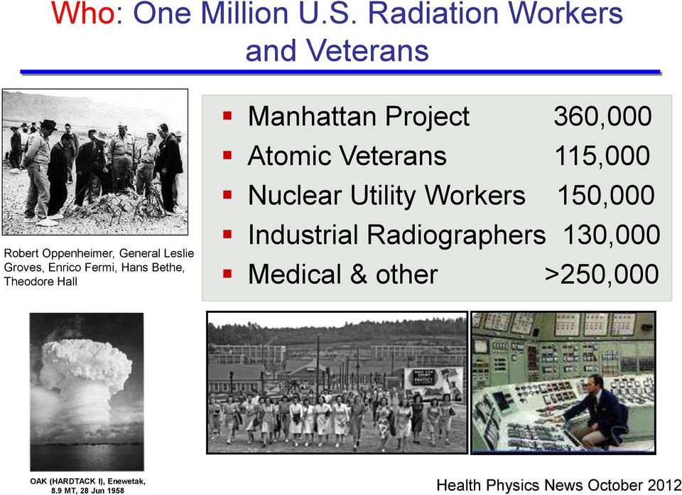 Hans Bethe, Theodore Hall Manhattan Project 360,000 Atomic Veterans 115,000 Nuclear