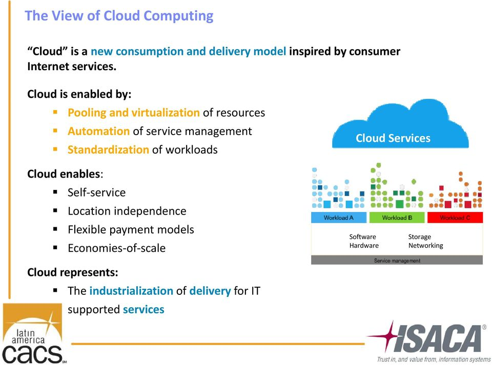 workloads Cloud Services Cloud enables: Self service Location independence d Flexible payment models Economies of