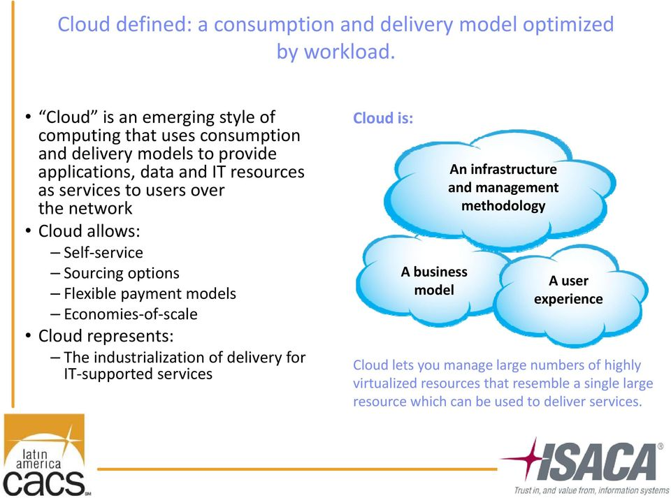 network Cloud allows: Self service Sourcing options Flexible payment models Economies of scale Cloud represents: The industrialization of delivery for IT