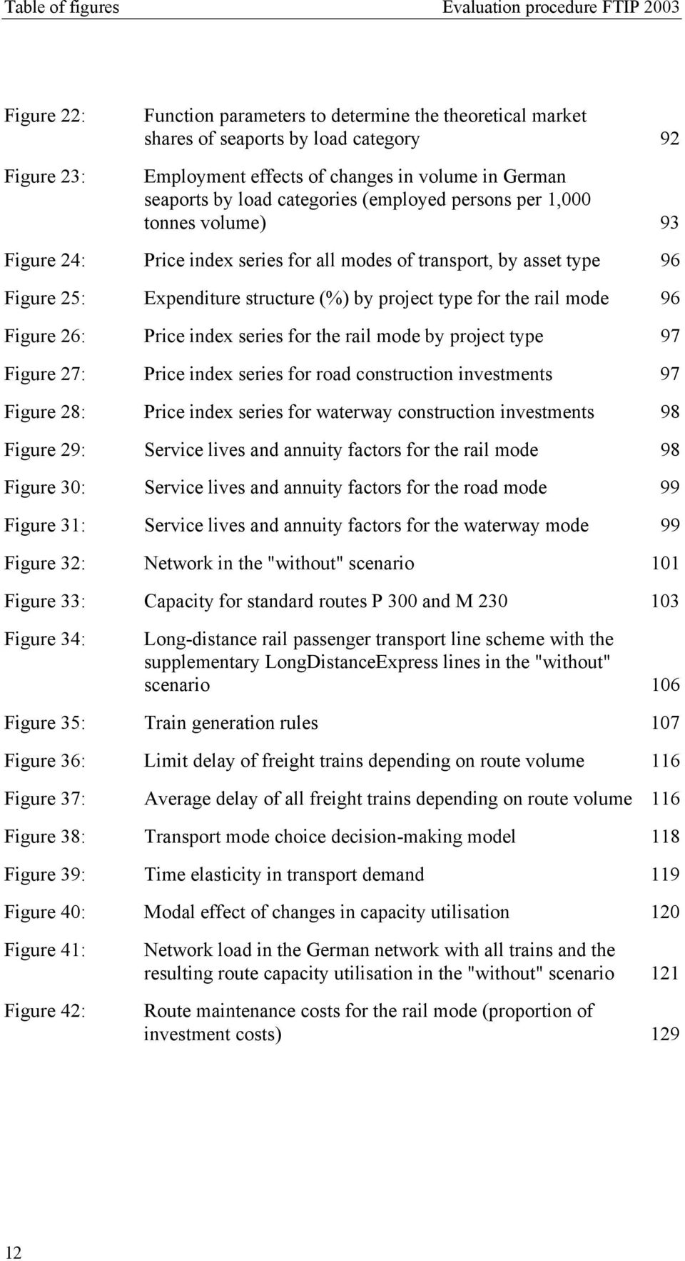 (%) by project type for the rail mode 96 Figure 26: Price index series for the rail mode by project type 97 Figure 27: Price index series for road construction investments 97 Figure 28: Price index