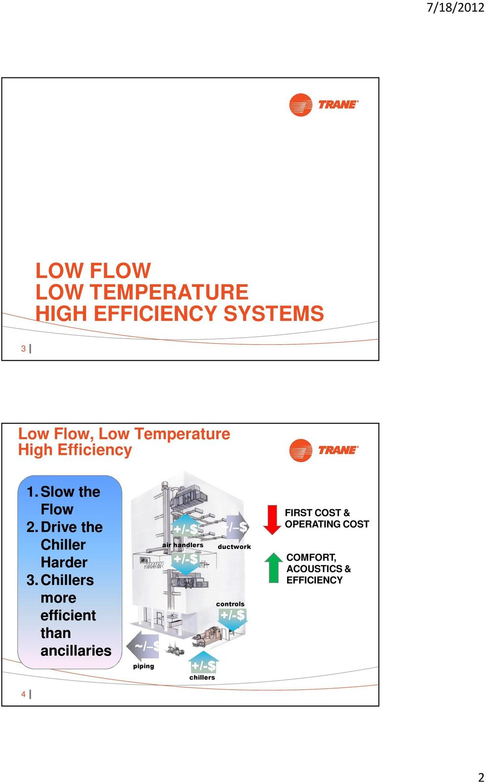 Chillers more efficient than ancillaries ~/ $ piping +/-$ air handlers +/-$