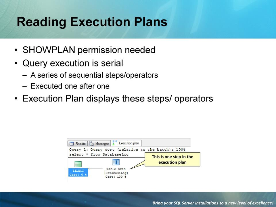steps/operators Executed one after one Execution Plan