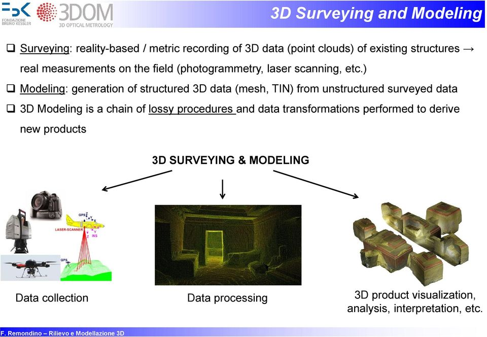 ) Modeling: generation of structured 3D data (mesh, TIN) from unstructured surveyed data 3D Modeling is a chain of lossy