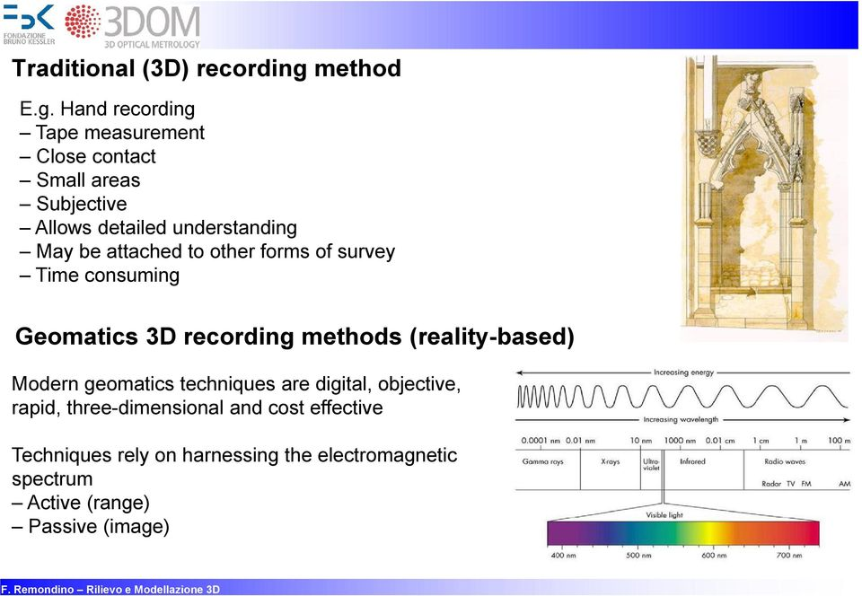 Hand recording Tape measurement Close contact Small areas Subjective Allows detailed understanding May be