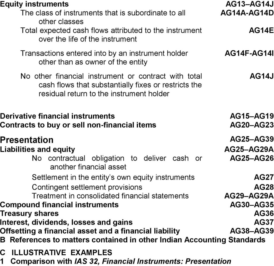 holder AG13 AG14J AG14A-AG14D AG14E AG14F-AG14I AG14J Derivative financial instruments Contracts to buy or sell non-financial items AG15 AG19 AG20 AG23 Presentation AG25 AG39 Liabilities and equity