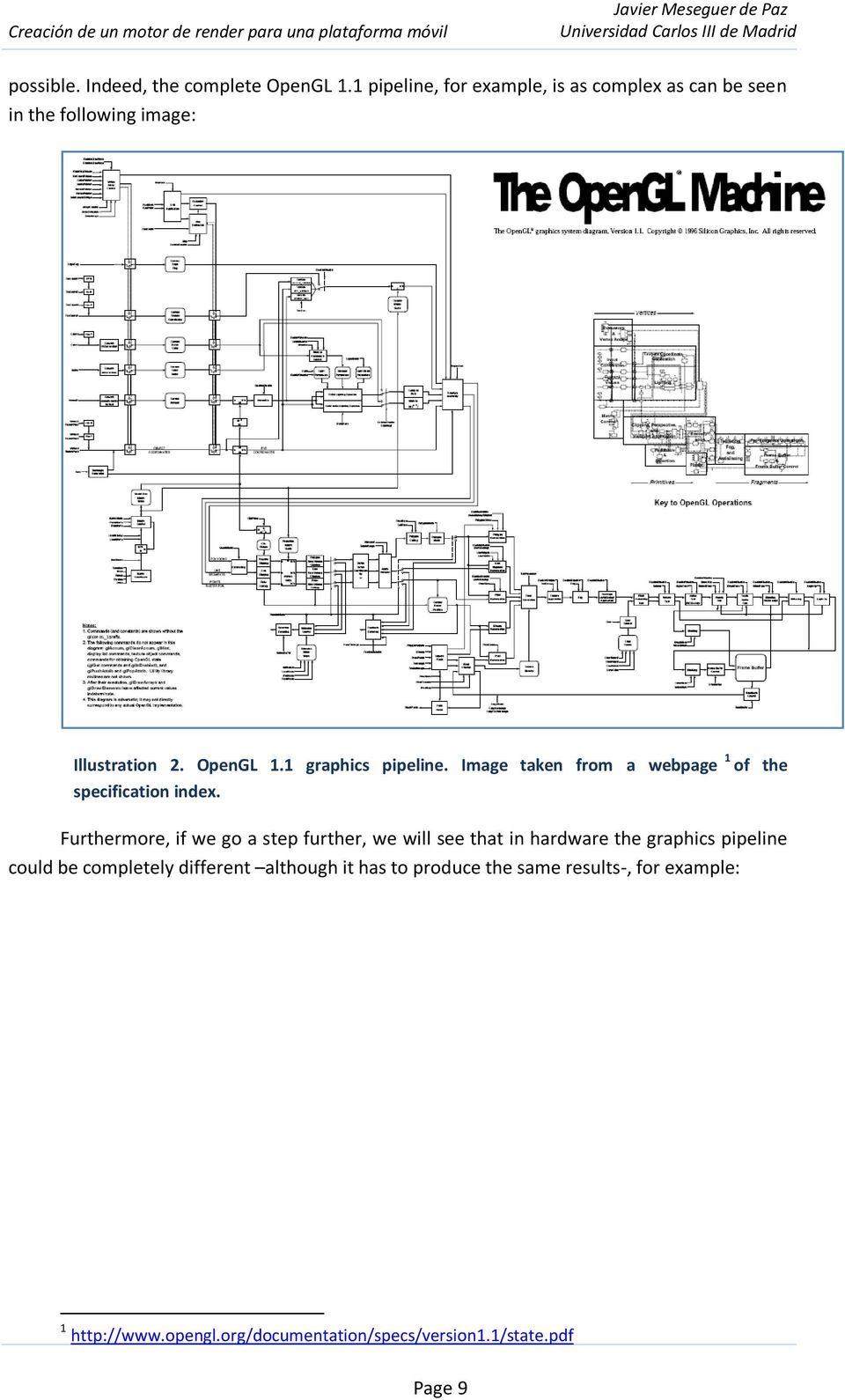 1 graphics pipeline. Image taken frm a webpage 1 f the specificatin index.
