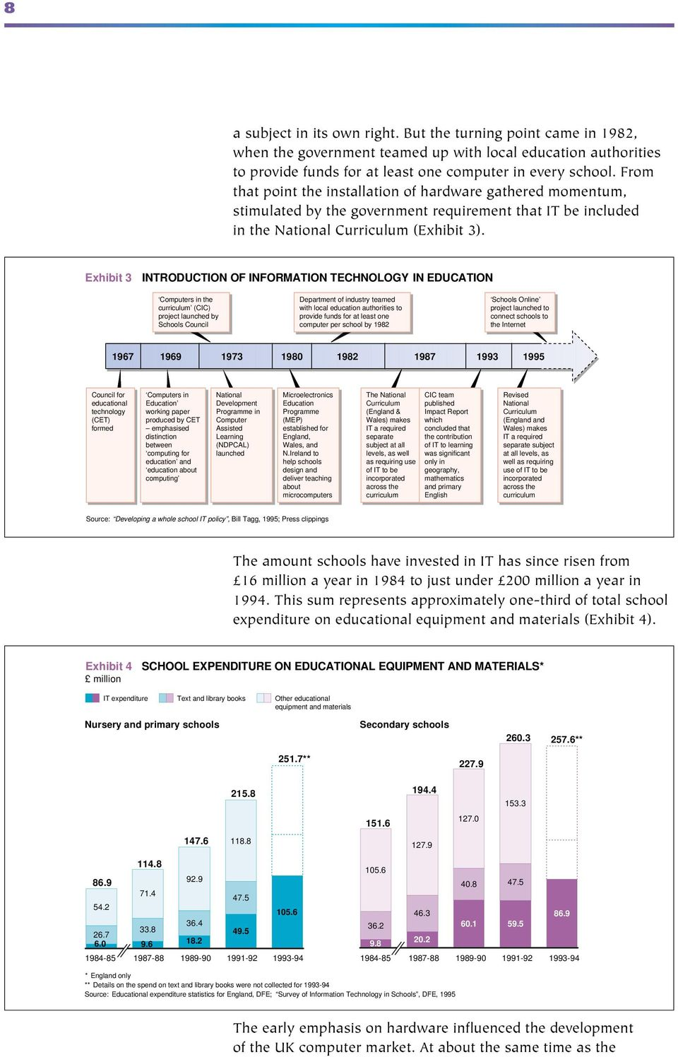 Exhibit 3 INTRODUCTION OF INFORMATION TECHNOLOGY IN EDUCATION Computers in the curriculum (CIC) project launched by Schools Council Department of industry teamed with local education authorities to