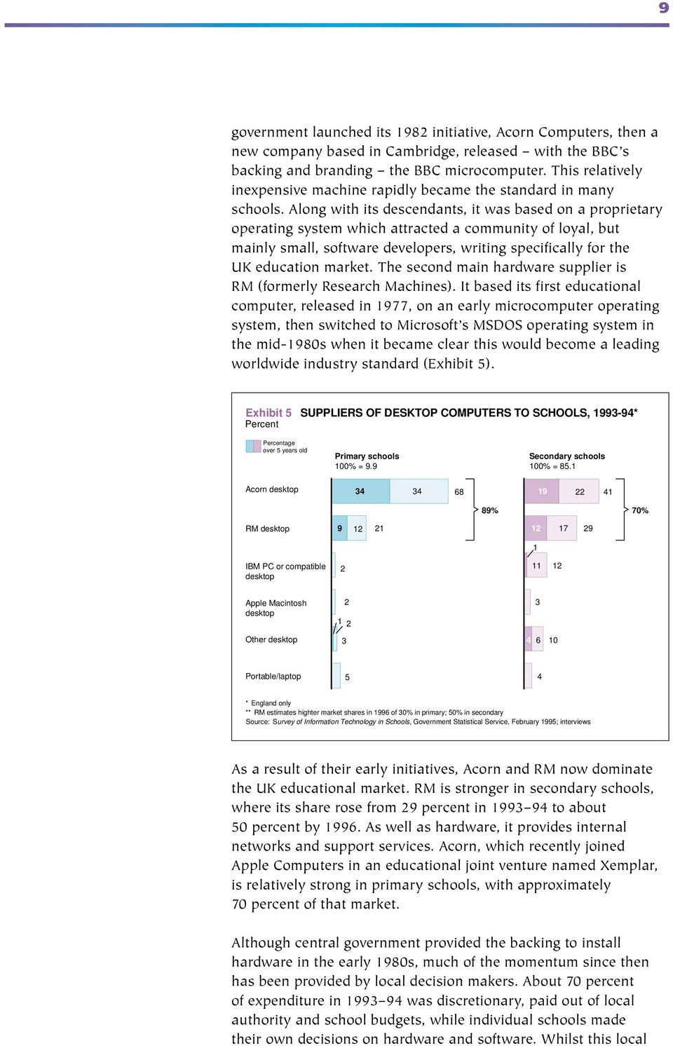 Along with its descendants, it was based on a proprietary operating system which attracted a community of loyal, but mainly small, software developers, writing specifically for the UK education