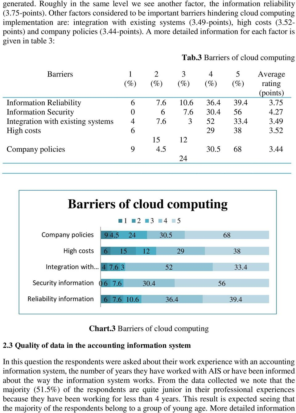 44-points). A more detailed information for each factor is given in table 3: Barriers 1 2 Tab.3 Barriers of cloud computing 3 4 5 Average rating (points) Information Reliability 6 7.6 10.6 36.4 39.