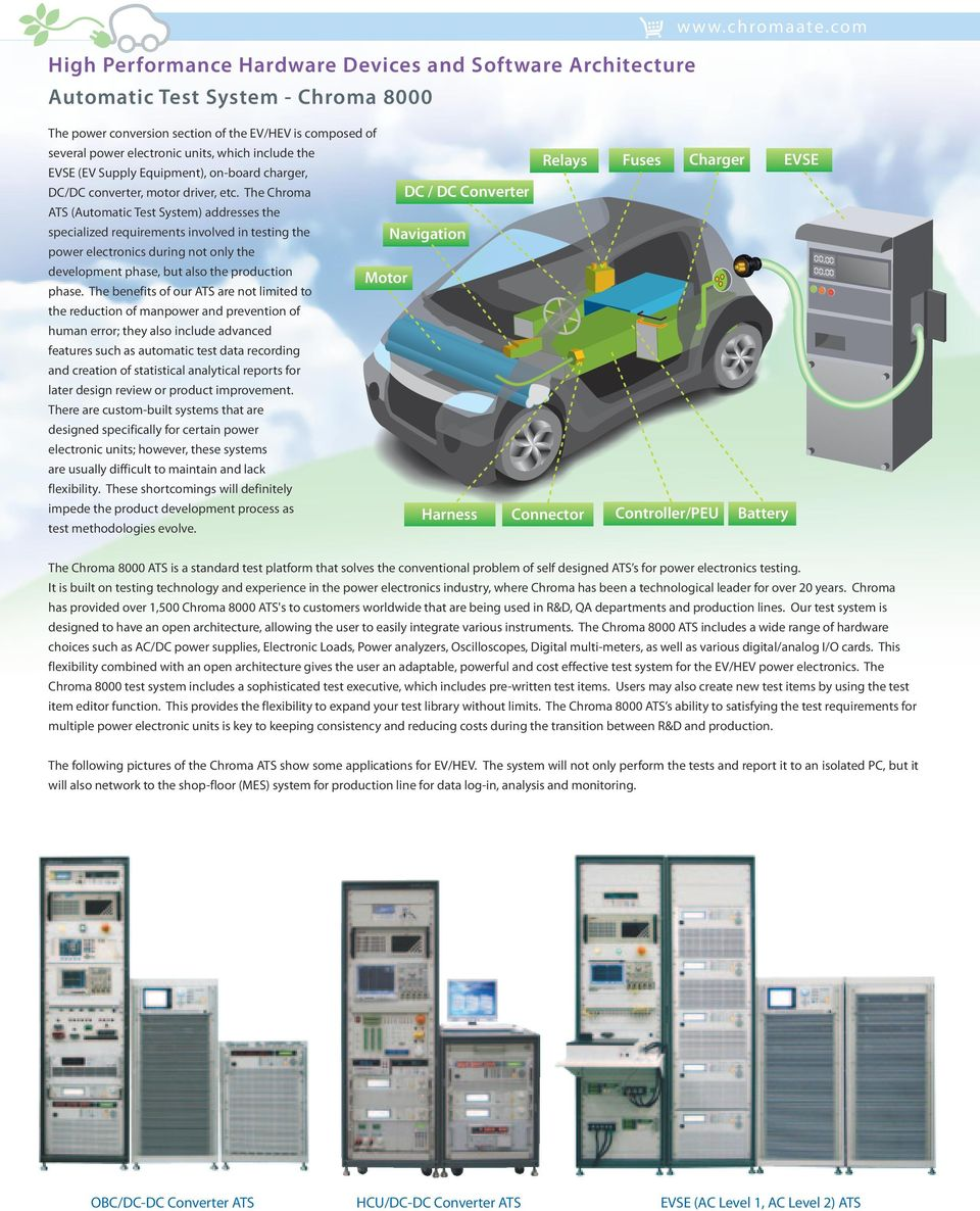 include the Relays EVSE (EV Supply Equipment), on-board charger, DC/DC converter, motor driver, etc.