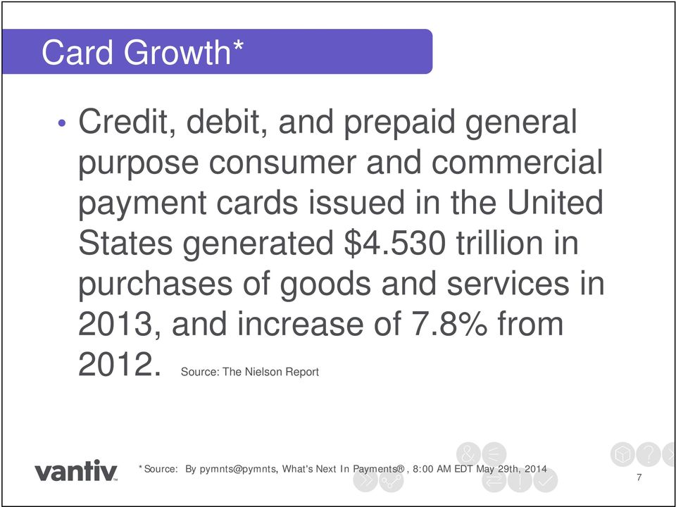 530 trillion in purchases of goods and services in 2013, and increase of 7.