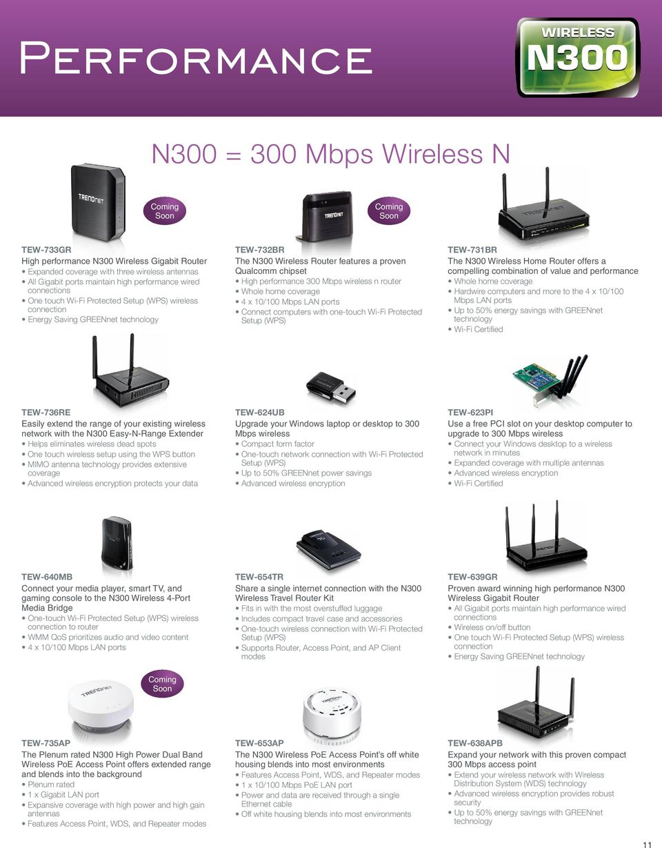 wireless n router Whole home coverage 4 x 10/100 Mbps LAN ports Connect computers with one-touch Wi-Fi Protected Setup (WPS) TEW-731BR The N300 Wireless Home Router offers a compelling combination of