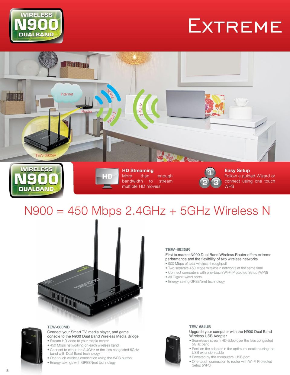 4GHz + 5GHz Wireless N TEW-692GR First to market N900 Dual Band Wireless Router offers extreme performance and the flexibility of two wireless networks 900 Mbps of total wireless throughput!