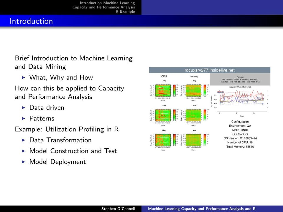 Machine Learning and Data Mining What, Why and How How can this be applied to Capacity and Performance Analysis Data driven Patterns Example: Utilization Profiling in R Data Transformation Model