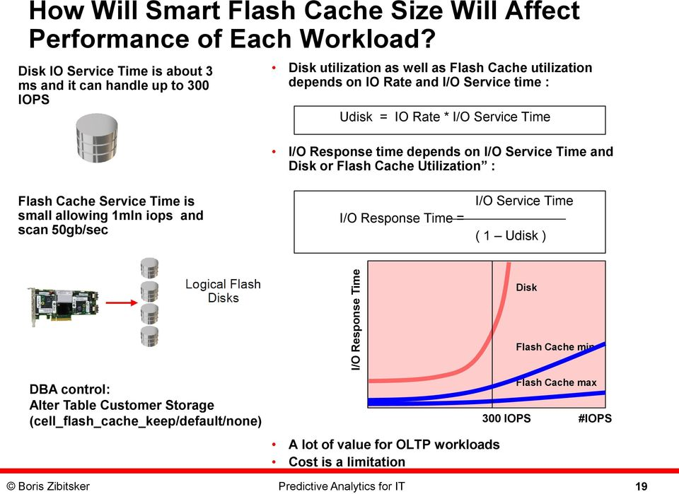 I/O Service Time I/O Response time depends on I/O Service Time and Disk or Flash Cache Utilization : Flash Cache Service Time is small allowing 1mln iops and scan 5gb/sec I/O