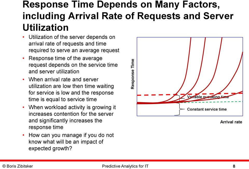 waiting for service is low and the response time is equal to service time When workload activity is growing it increases contention for the server and significantly increases the