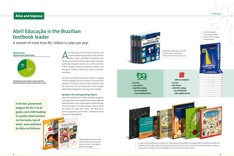 Market share Government and Private Abril Educação, which comprises the Ática and Scipione publishing companies, sold 37 million books in 2005 28 million to the government História para Todos was