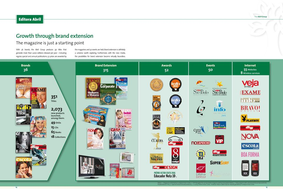 Furthermore, with the new media, the possibilities for brand extension become virtually boundless.