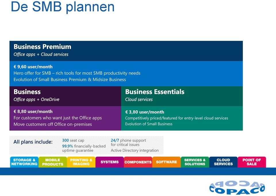 3,80 user/month Competitively priced/featured for entry-level cloud services Evolution of Small All plans include: