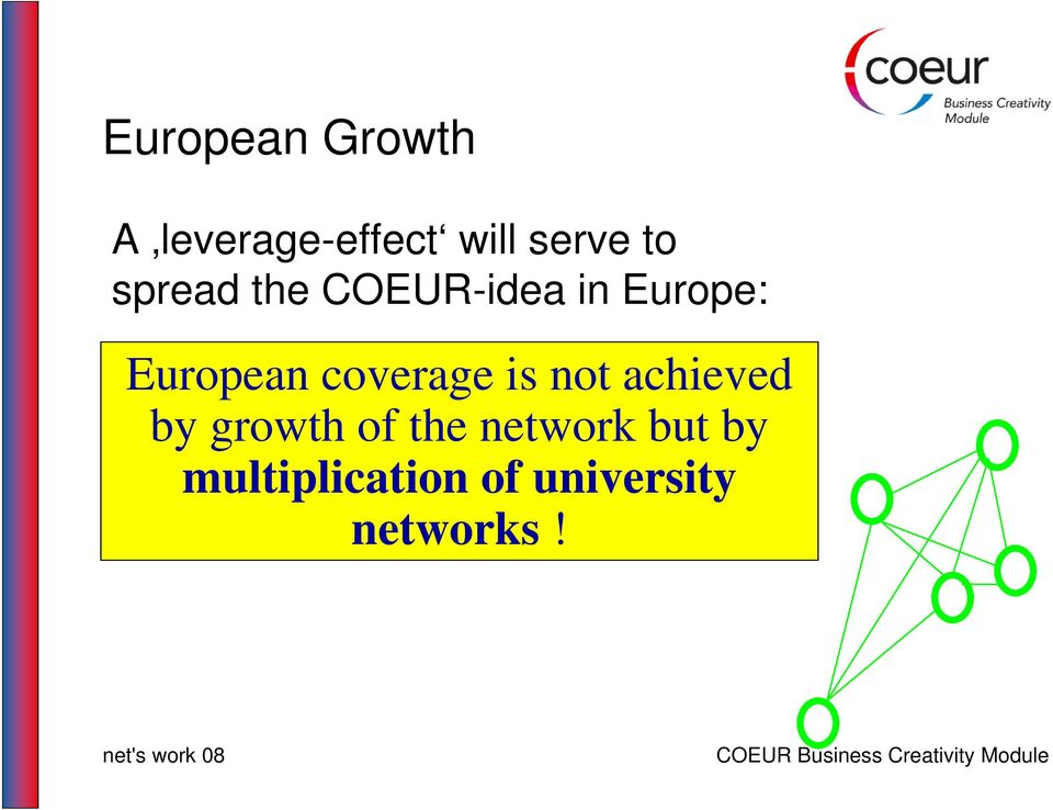 coverage is not achieved by growth of the