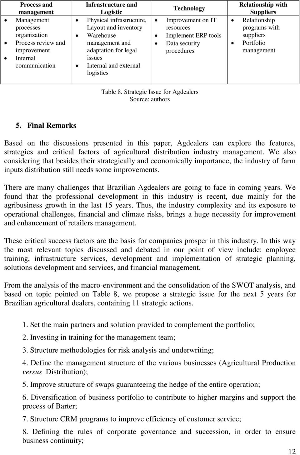 programs with suppliers Portfolio management Table 8. Strategic Issue for Agdealers Source: authors 5.