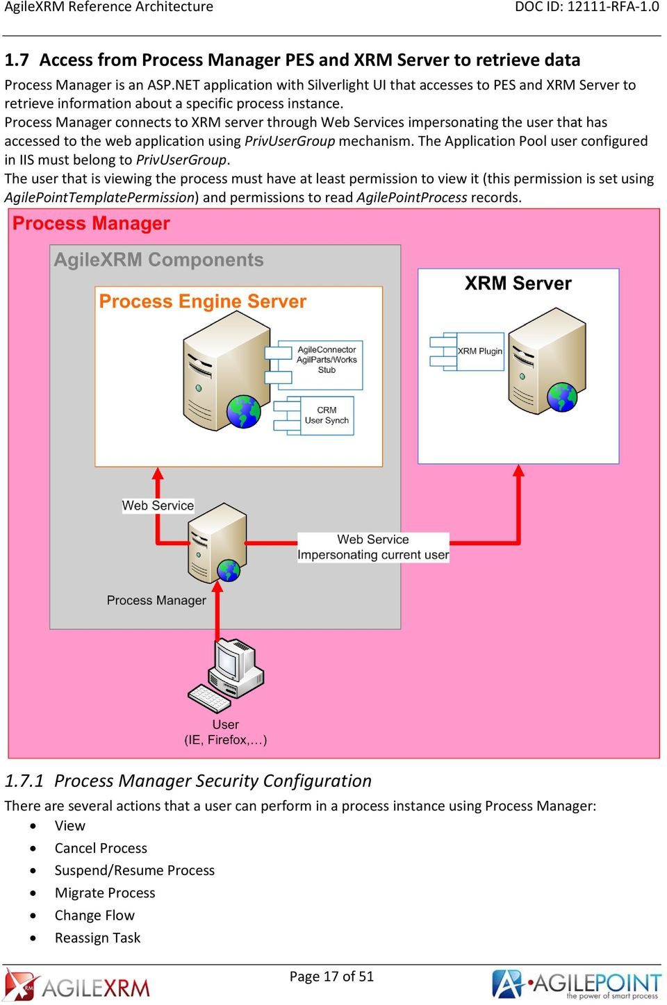 Process Manager connects to XRM server through Web Services impersonating the user that has accessed to the web application using PrivUserGroup mechanism.