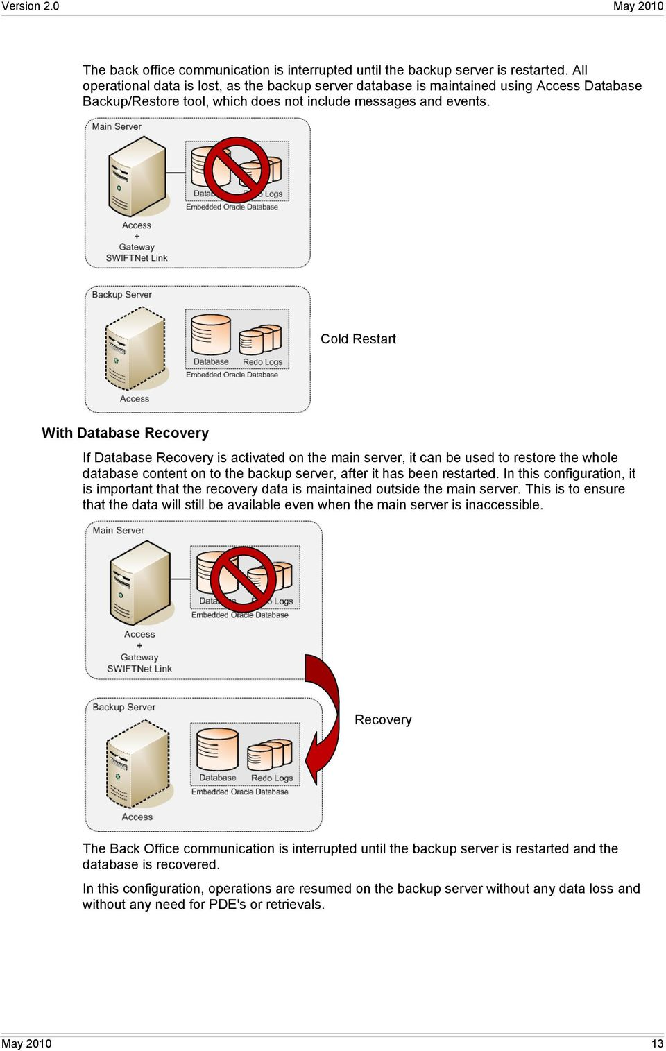 Cold Restart With Database Recovery If Database Recovery is activated on the main server, it can be used to restore the whole database content on to the backup server, after it has been restarted.