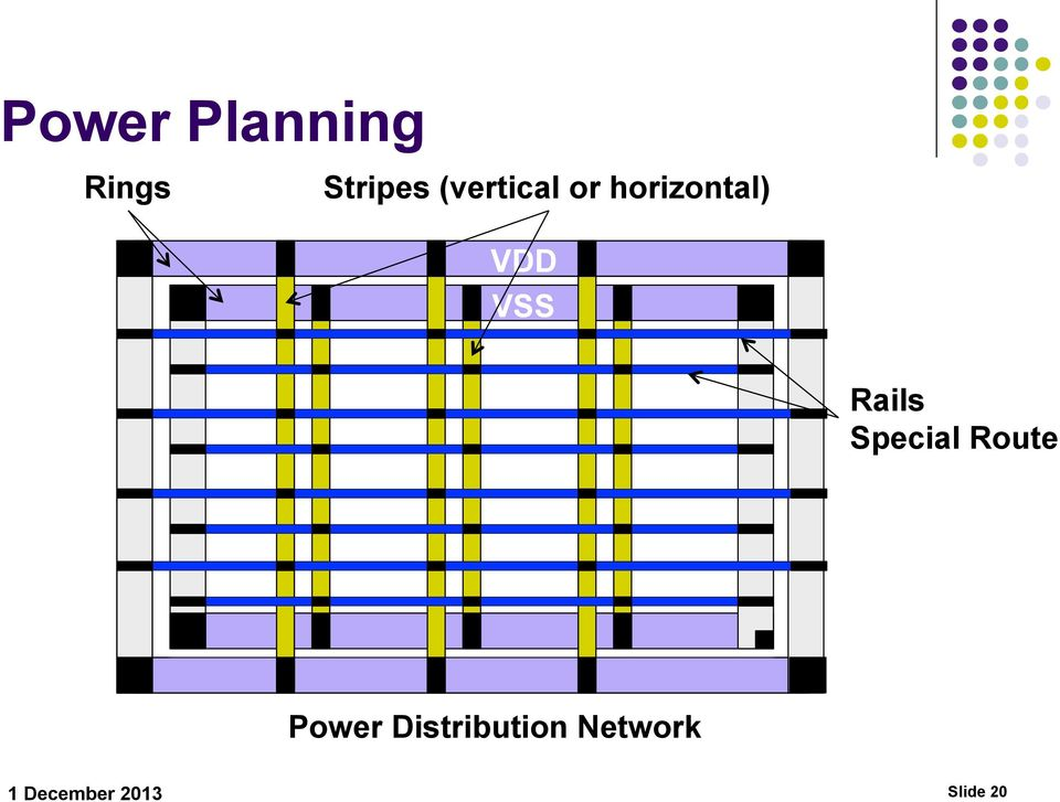 Rails Special Route Power