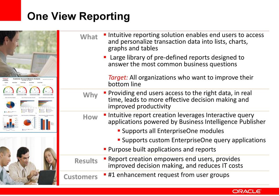 decision making and improved productivity How Intuitive report creation leverages Interactive query applications powered by Business Intelligence Publisher Supports all EnterpriseOne modules Supports
