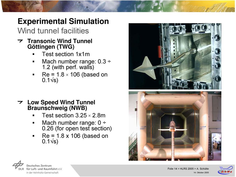 1 s) Low Speed Wind Tunnel Braunschweig (NWB) Test section 3.25 2.