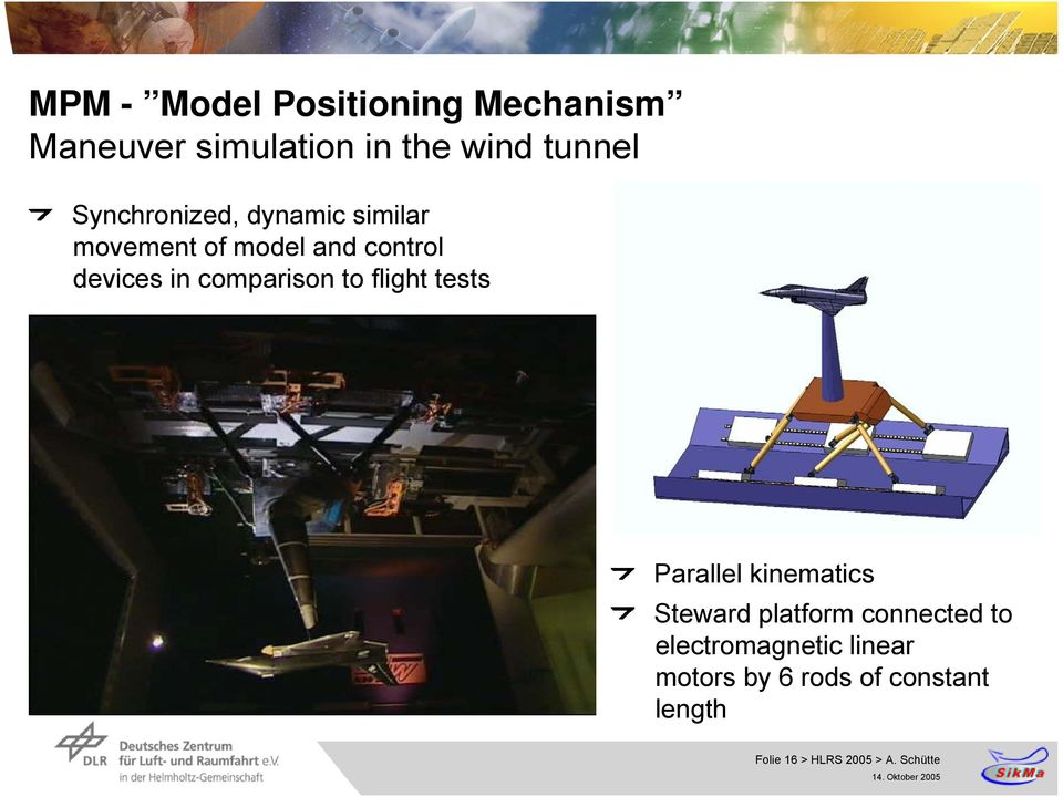 comparison to flight tests Parallel kinematics Steward platform connected to