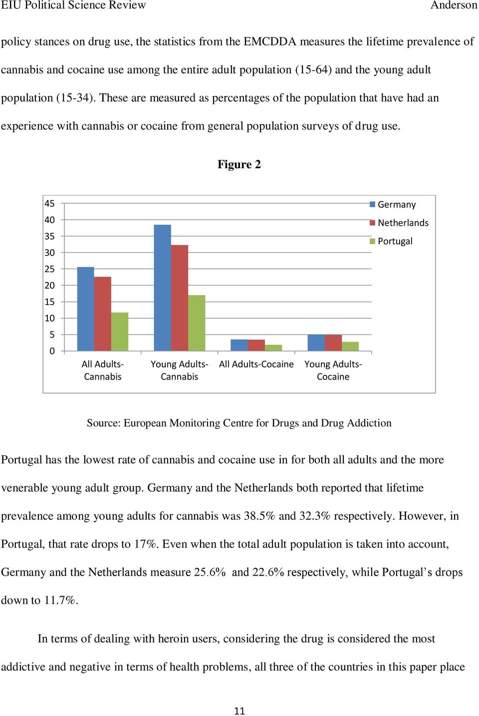 Figure 2 45 40 35 30 25 20 15 10 5 0 All Adults- Cannabis Young Adults- Cannabis All Adults-Cocaine Young Adults- Cocaine Germany Netherlands Portugal Source: European Monitoring Centre for Drugs and