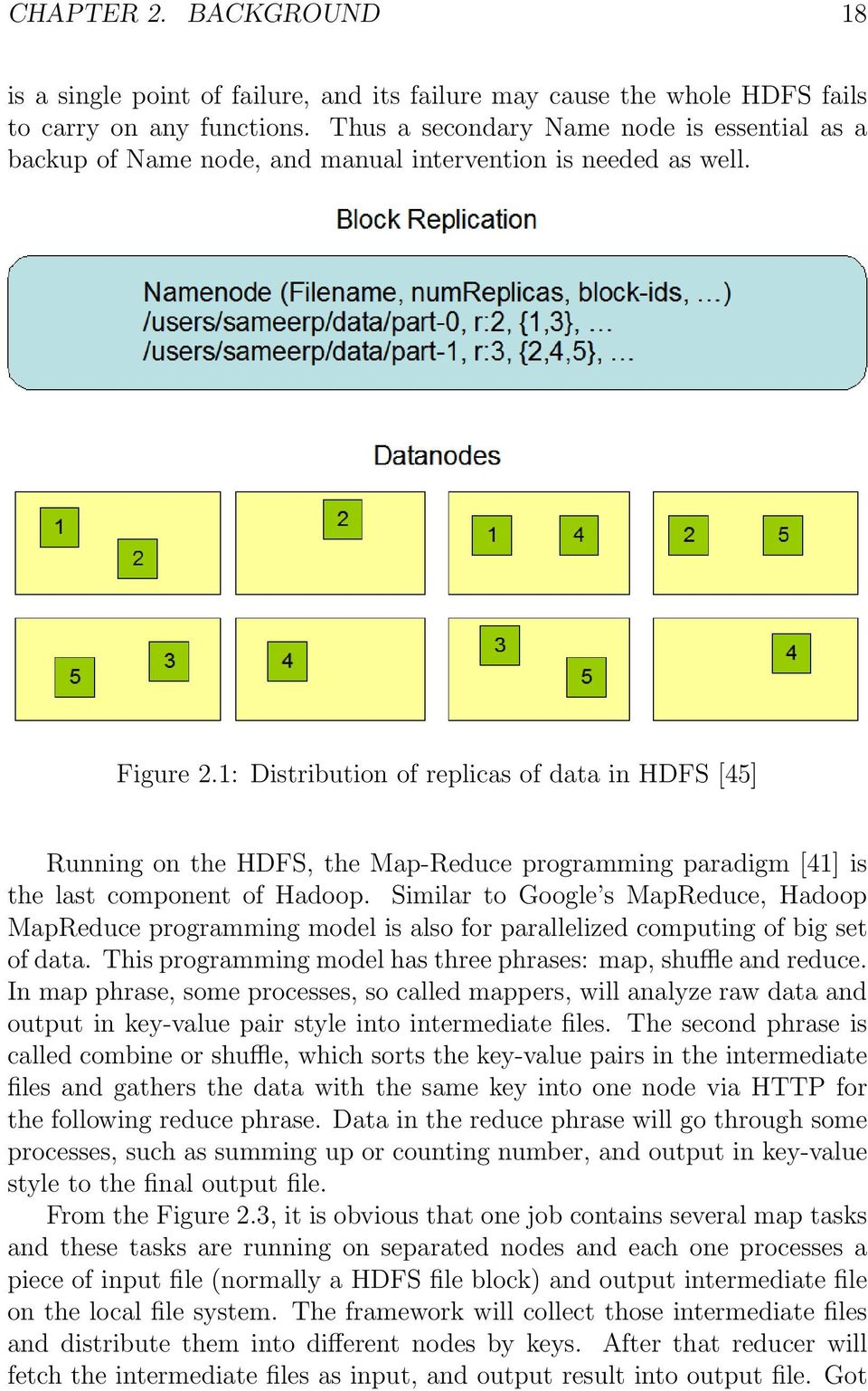 1: Distribution of replicas of data in HDFS [45] Running on the HDFS, the Map-Reduce programming paradigm [41] is the last component of Hadoop.