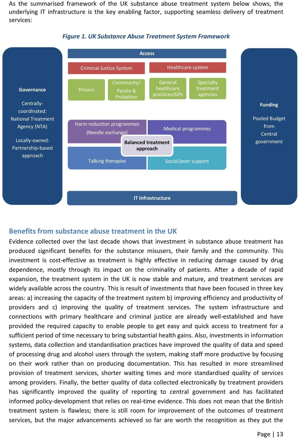 UK Substance Abuse Treatment System Framework Access Criminal Justice System Healthcare system Governance Centrallycoordinated: National Treatment Agency (NTA) Locally-owned: Partnership-based