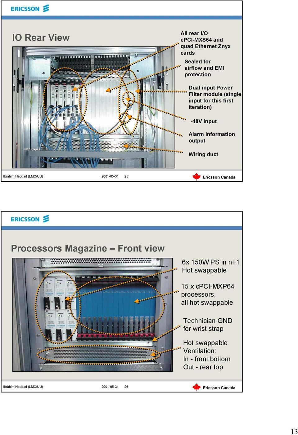 Ericsson Canada Processors Magazine Front view 6x 150W PS in n+1 Hot swappable 15 x cpci-mxp64 processors, all hot