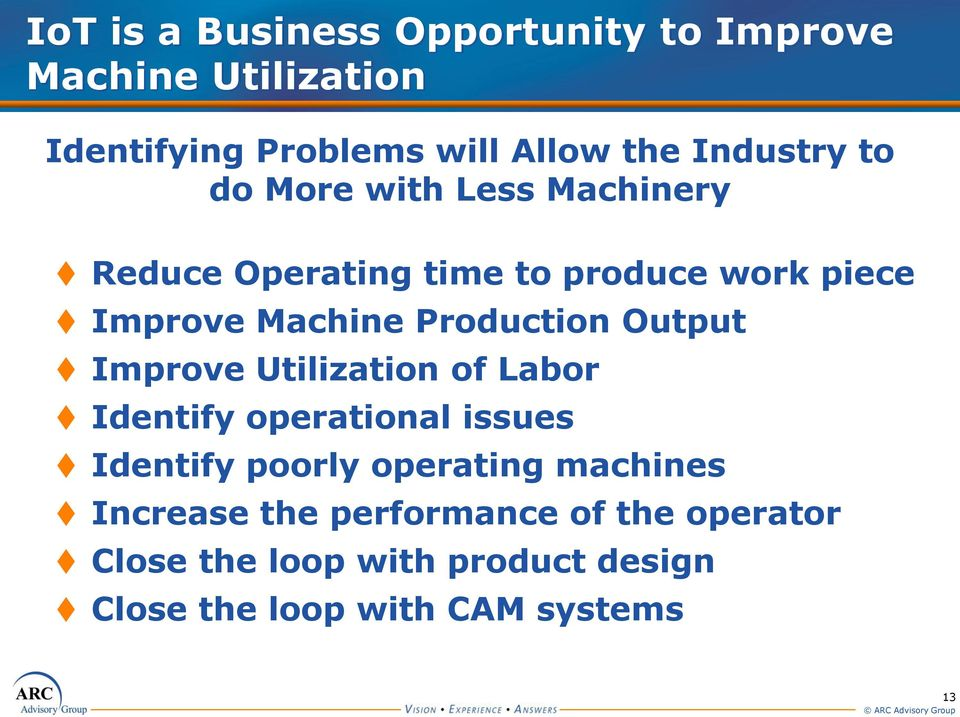 Production Output Improve Utilization of Labor Identify operational issues Identify poorly operating