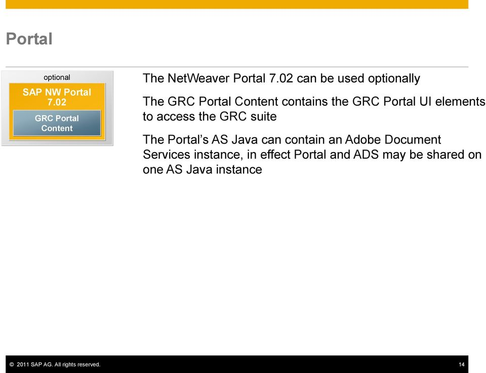 access the GRC suite The Portal s AS Java can contain an Adobe Document Services