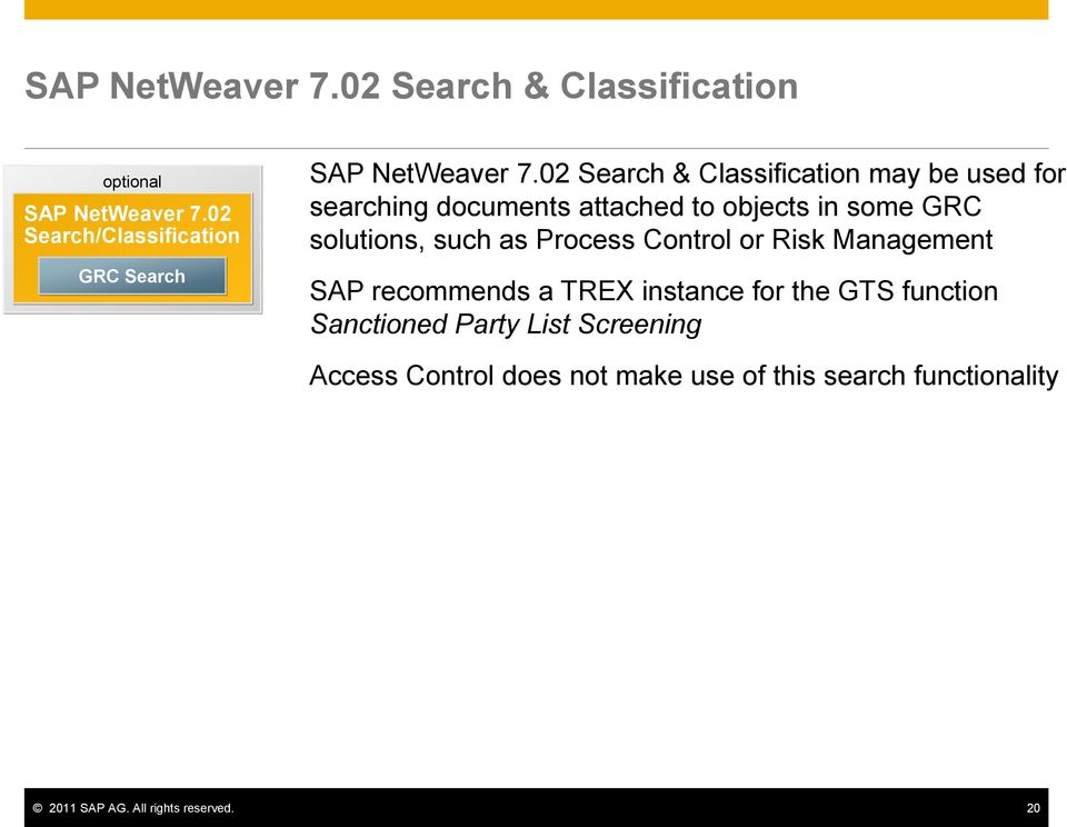 as Process Control or Risk Management SAP recommends a TREX instance for the GTS function Sanctioned Party