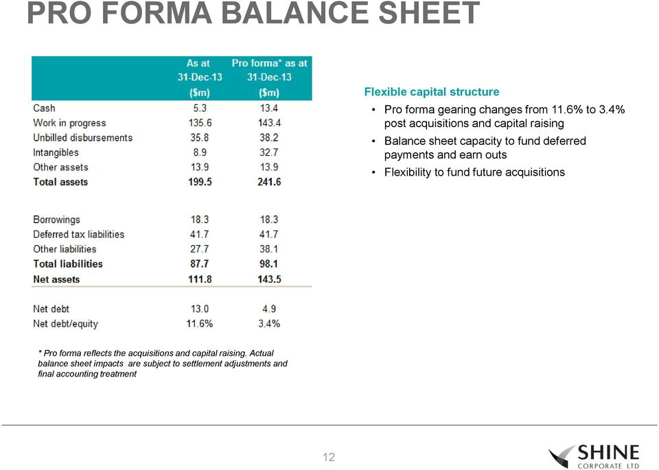 outs Flexibility to fund future acquisitions * Pro forma reflects the acquisitions and capital