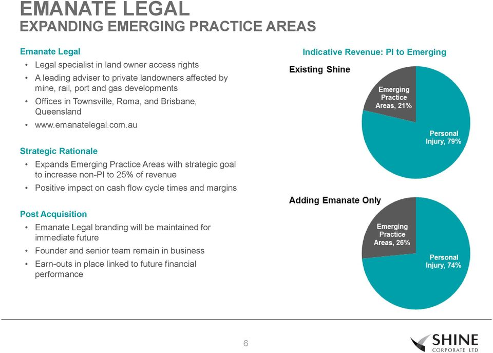 au Indicative Revenue: PI to Emerging Strategic Rationale Expands Emerging Practice Areas with strategic goal to increase non-pi to 25% of revenue Positive impact