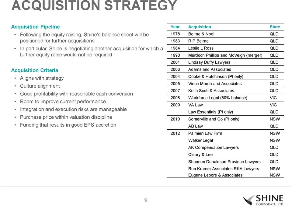 Integration and execution risks are manageable Purchase price within valuation discipline Funding that results in good EPS accretion Year Acquisition State 1978 Beirne & Noel QLD 1983 R P Beirne QLD
