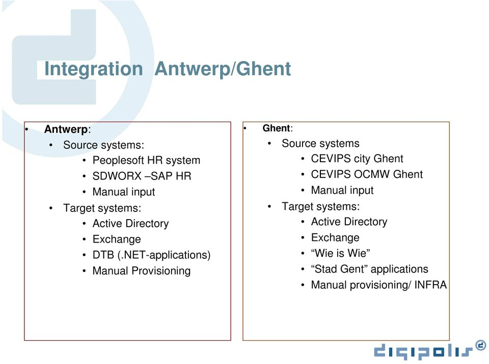 NET-applications) Manual Ghent: Source systems CEVIPS city Ghent CEVIPS OCMW Ghent