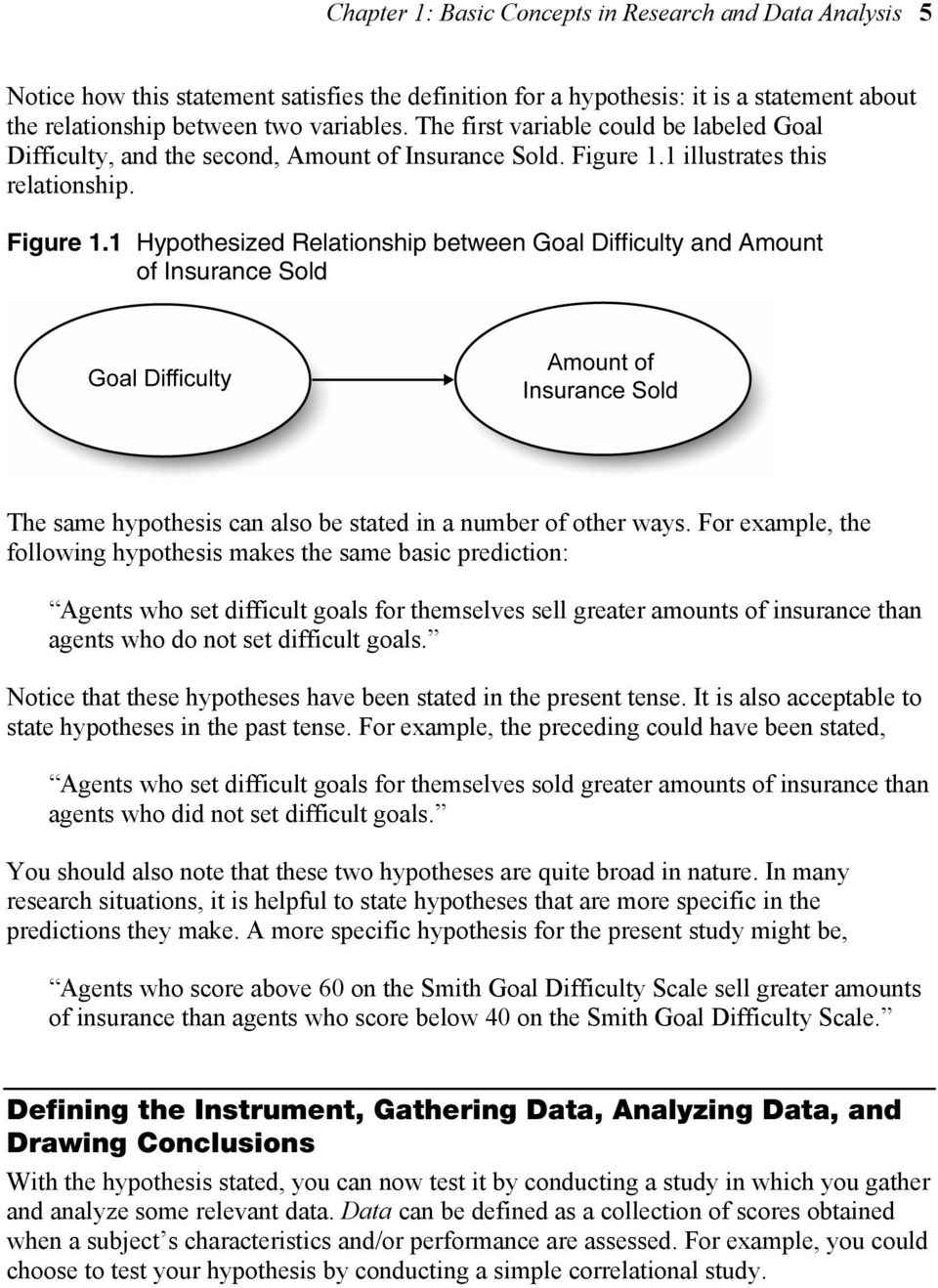 1 illustrates this relationship. Figure 1.1 Hypothesized Relationship between Goal Difficulty and Amount of Insurance Sold The same hypothesis can also be stated in a number of other ways.