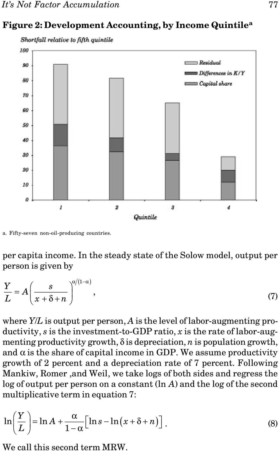 investment-to-gdp ratio, x is the rate of labor-augmenting productivity growth, δ is depreciation, n is population growth, and α is the share of capital income in GDP.