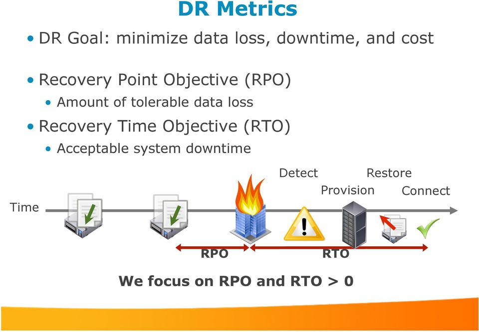 Recovery Time Objective (RTO) Acceptable system downtime Time