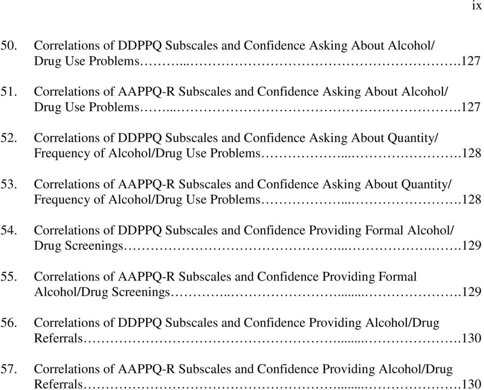 Correlations of AAPPQ-R Subscales and Confidence Asking About Quantity/ Frequency of Alcohol/Drug Use Problems....128 54.