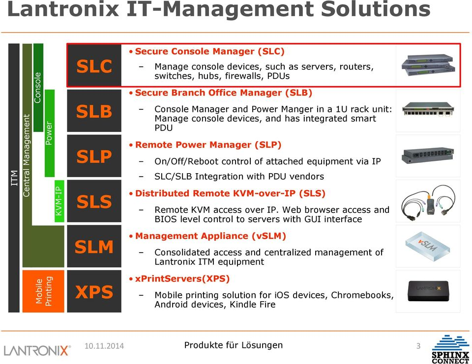 On/Off/Reboot control of attached equipment via IP SLC/SLB Integration with PDU vendors SLS SLM XPS Distributed Remote KVM-over-IP (SLS) Remote KVM access over IP.